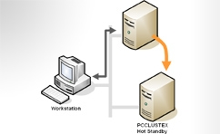 Easy to manage high availability solution for the dental practice IT. Insures ongoing practice workflows in case of catastrophic server failures.
